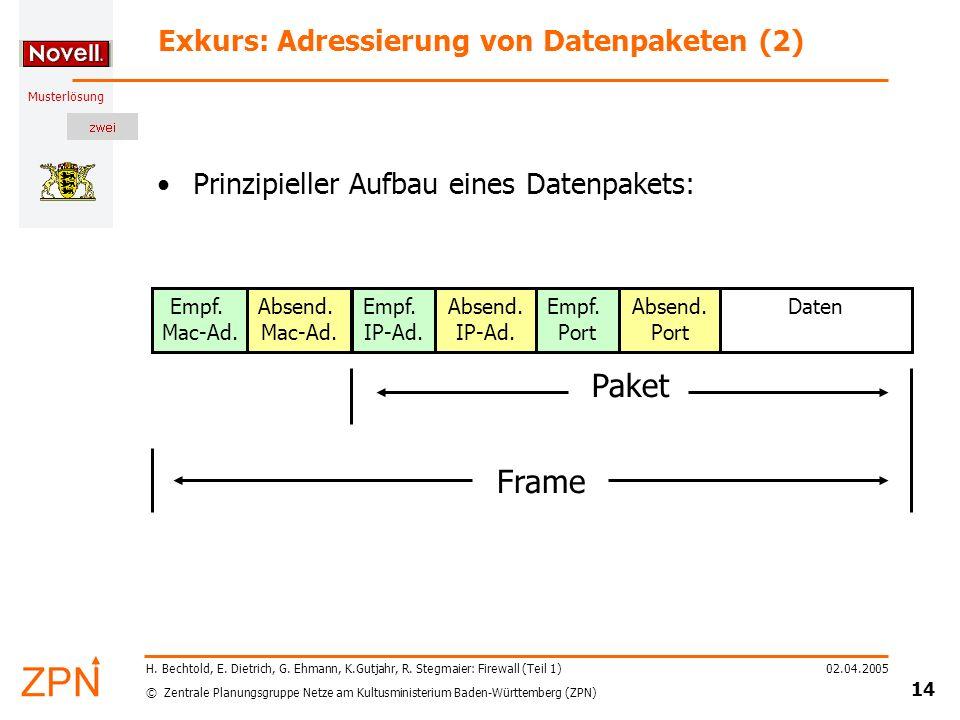 Exkurs: Adressierung von Datenpaketen (2)