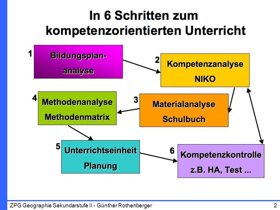 ZPG Geographie Sekundarstufe II - Günther Rothenberger