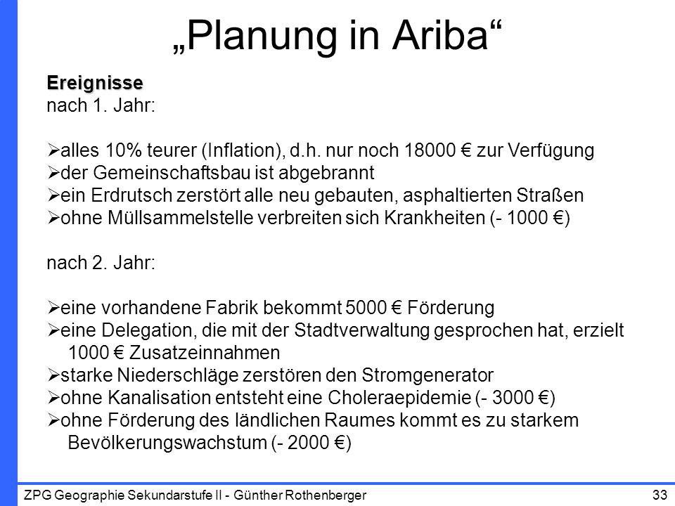 """""""Planung in Ariba Ereignisse nach 1. Jahr:"""