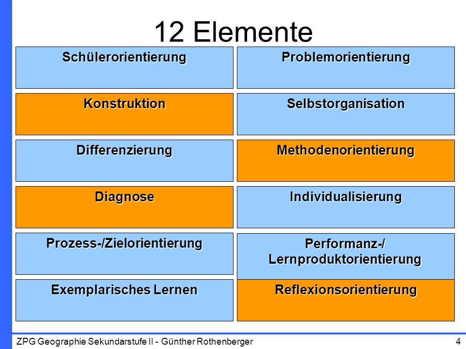 12 Elemente Schülerorientierung. Problemorientierung. Konstruktion. Selbstorganisation. Differenzierung.