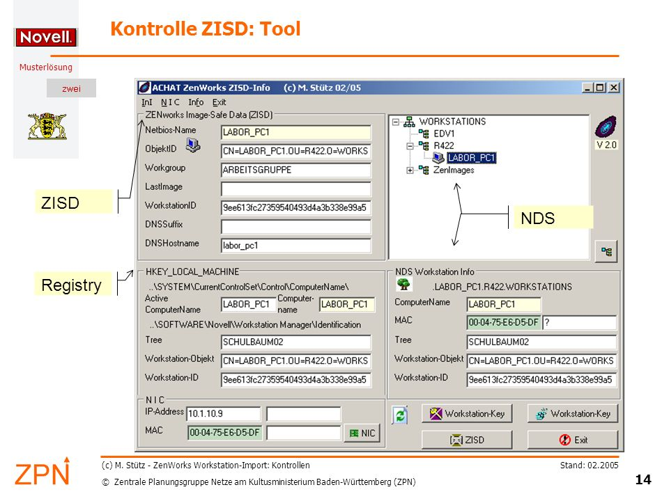 Kontrolle ZISD: Tool ZISD NDS Registry