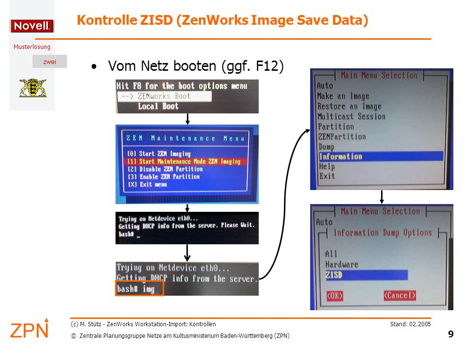 Kontrolle ZISD (ZenWorks Image Save Data)