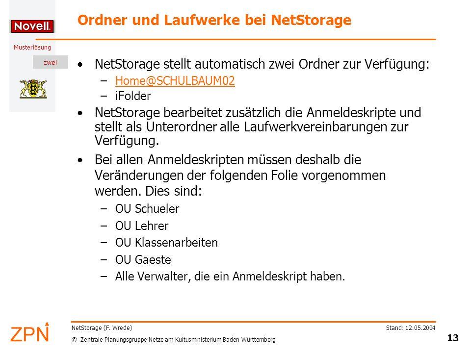 Ordner und Laufwerke bei NetStorage