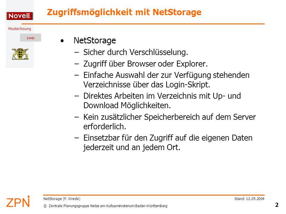 Zugriffsmöglichkeit mit NetStorage