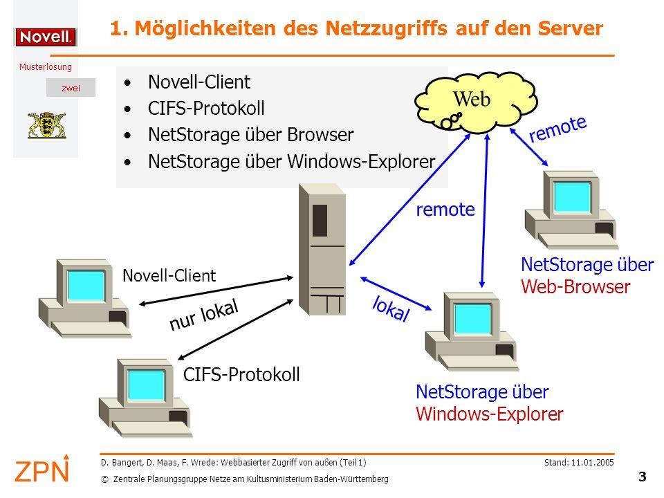 1. Möglichkeiten des Netzzugriffs auf den Server