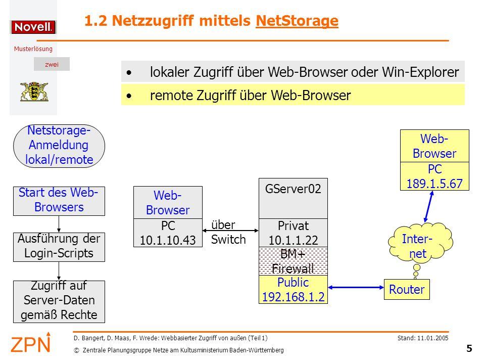 1.2 Netzzugriff mittels NetStorage