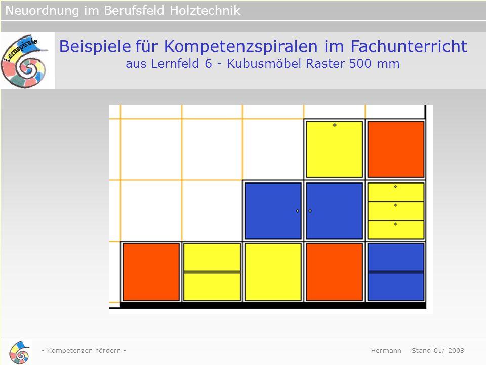 Lernspirale Beispiele für Kompetenzspiralen im Fachunterricht aus Lernfeld 6 - Kubusmöbel Raster 500 mm.