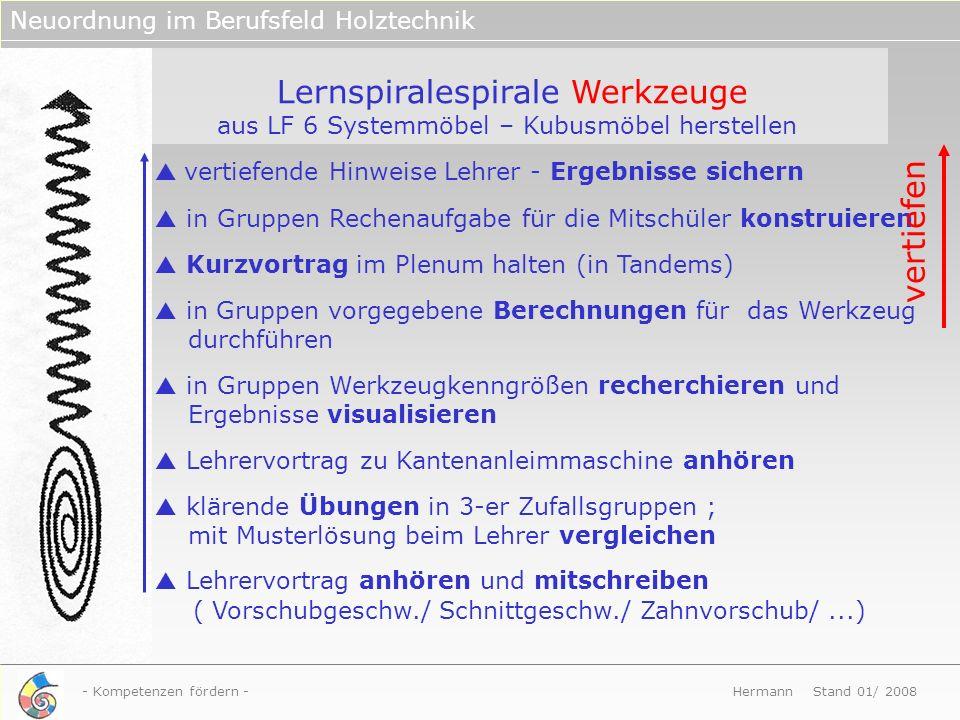 Lernspiralespirale Werkzeuge
