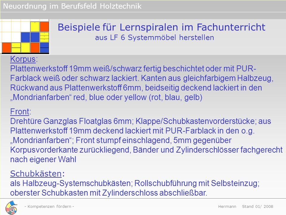 Lernspirale Beispiele für Lernspiralen im Fachunterricht aus LF 6 Systemmöbel herstellen.