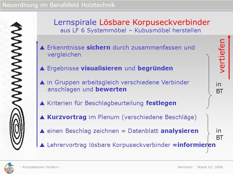 Lernspirale Lernspirale Lösbare Korpuseckverbinder aus LF 6 Systemmöbel – Kubusmöbel herstellen. vertiefen.