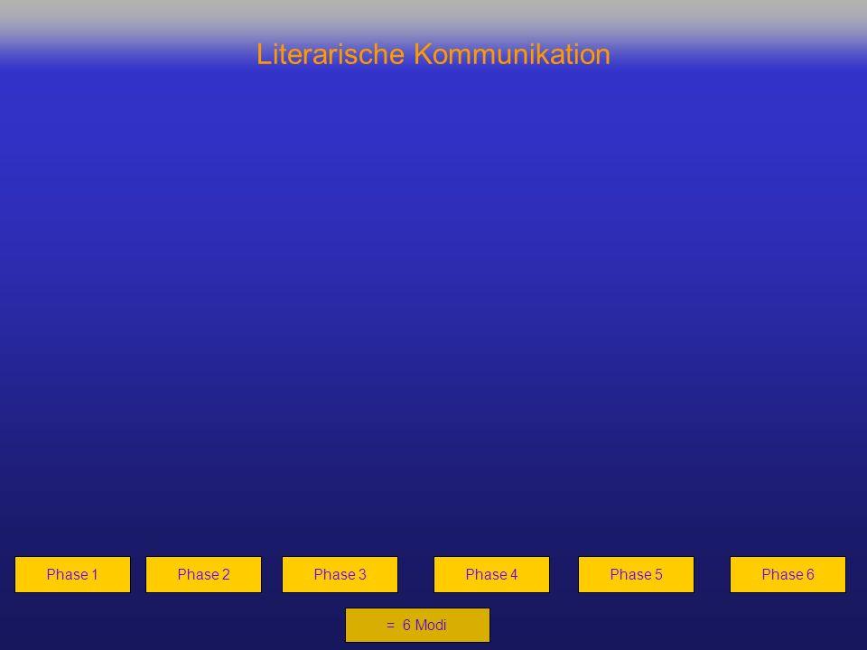 Literarische Kommunikation