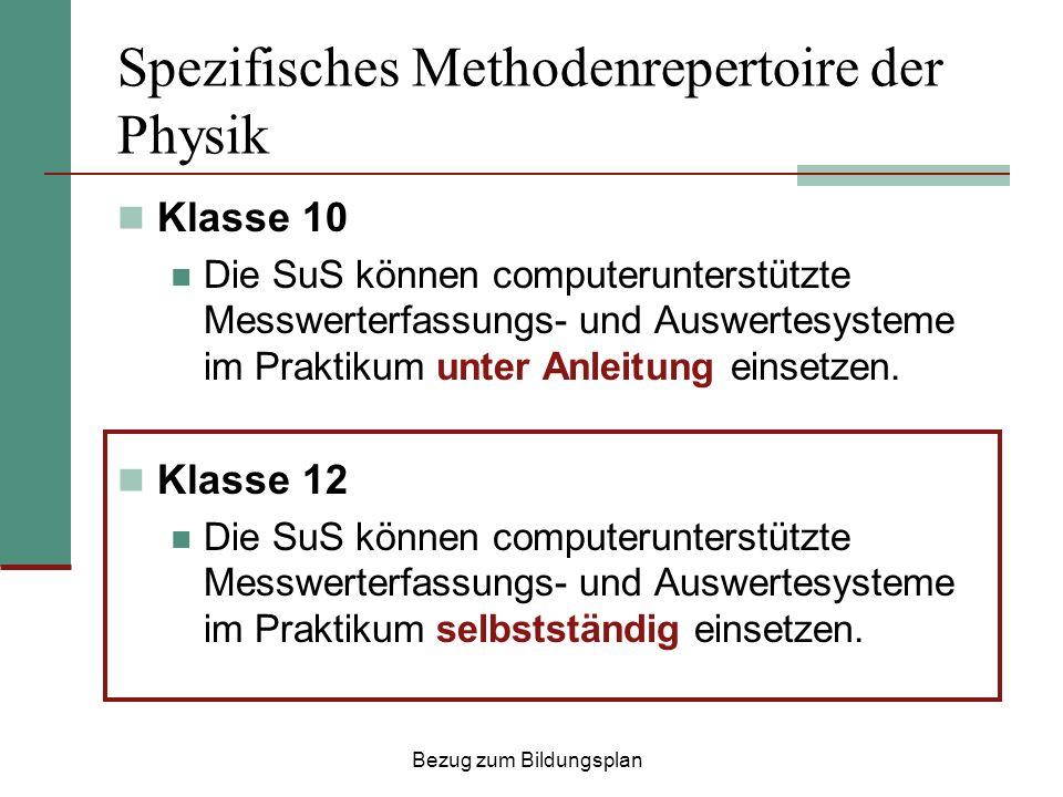 Spezifisches Methodenrepertoire der Physik