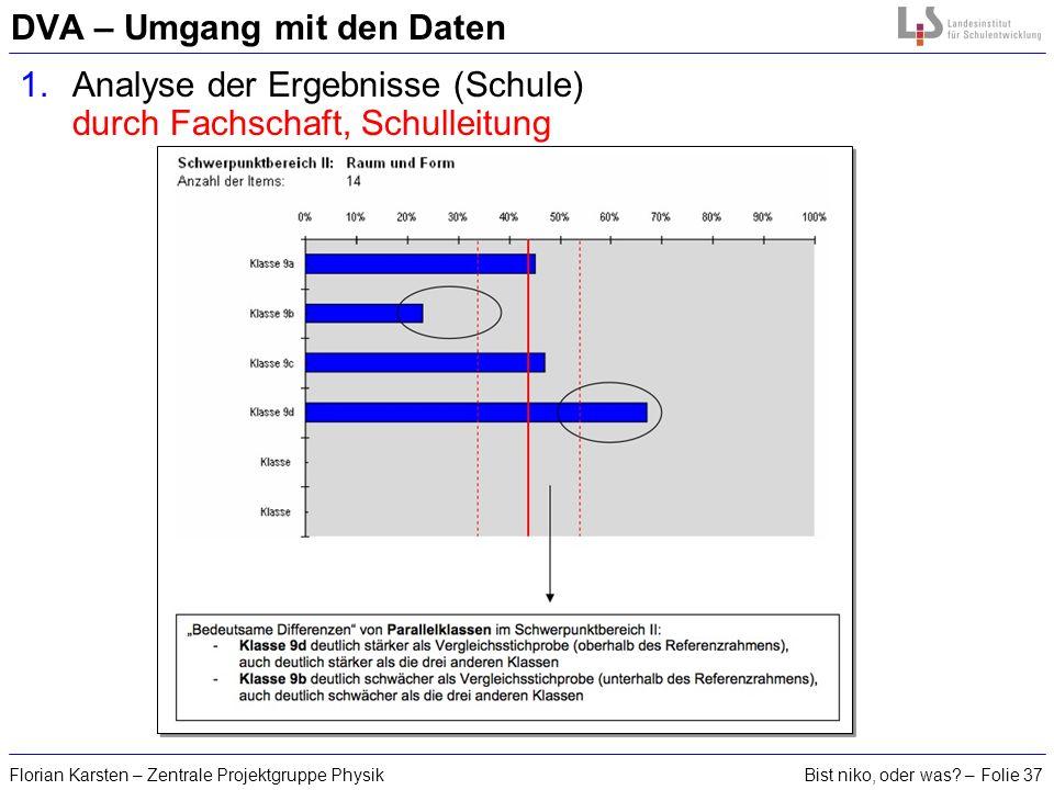 DVA – Umgang mit den Daten