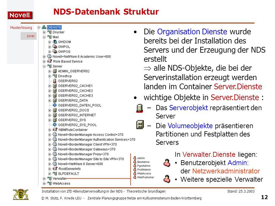 NDS-Datenbank Struktur