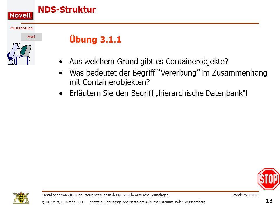 NDS-Struktur Übung 3.1.1 Aus welchem Grund gibt es Containerobjekte