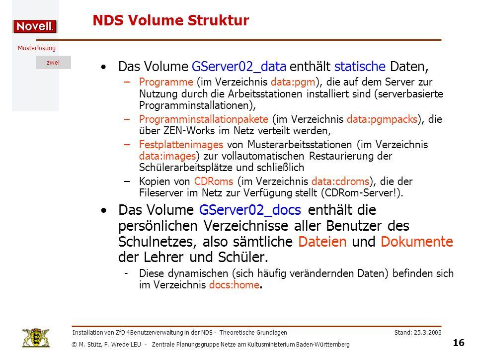 NDS Volume Struktur Das Volume GServer02_data enthält statische Daten,