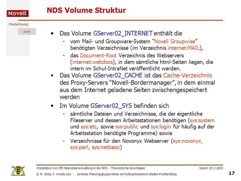 NDS Volume Struktur Das Volume GServer02_INTERNET enthält die