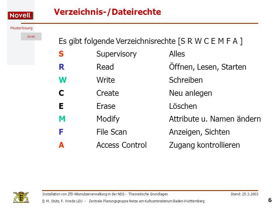 Verzeichnis-/Dateirechte