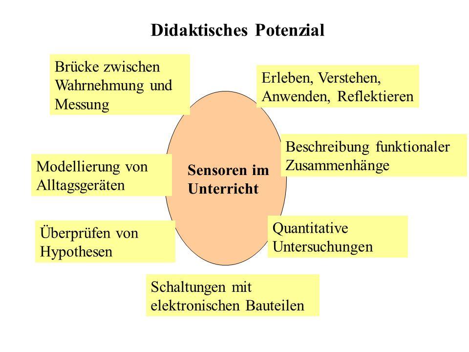 Didaktisches Potenzial