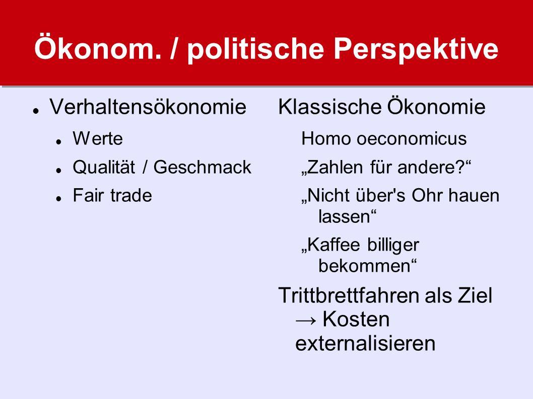 Ökonom. / politische Perspektive