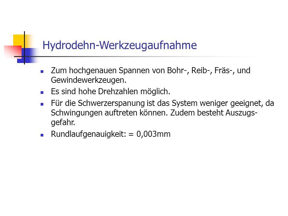 Hydrodehn-Werkzeugaufnahme