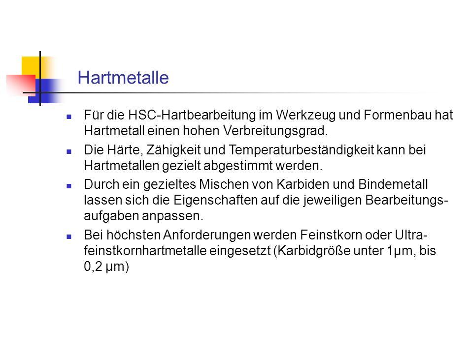 HartmetalleFür die HSC-Hartbearbeitung im Werkzeug und Formenbau hat Hartmetall einen hohen Verbreitungsgrad.