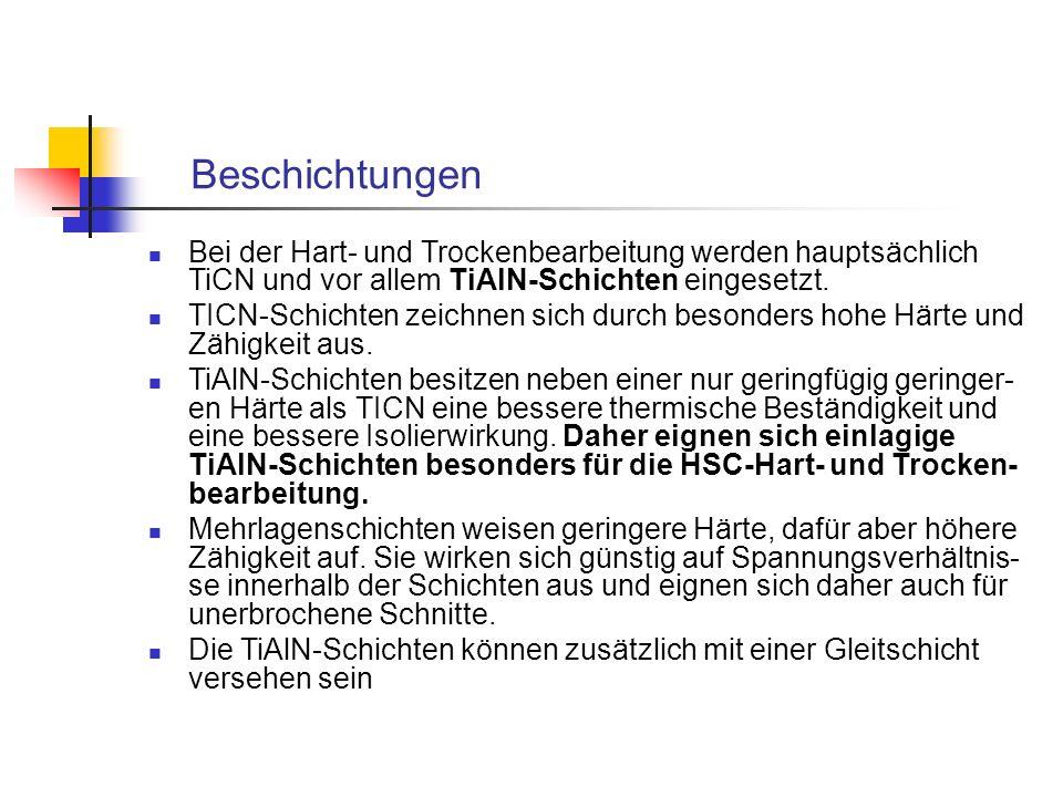 BeschichtungenBei der Hart- und Trockenbearbeitung werden hauptsächlich TiCN und vor allem TiAlN-Schichten eingesetzt.