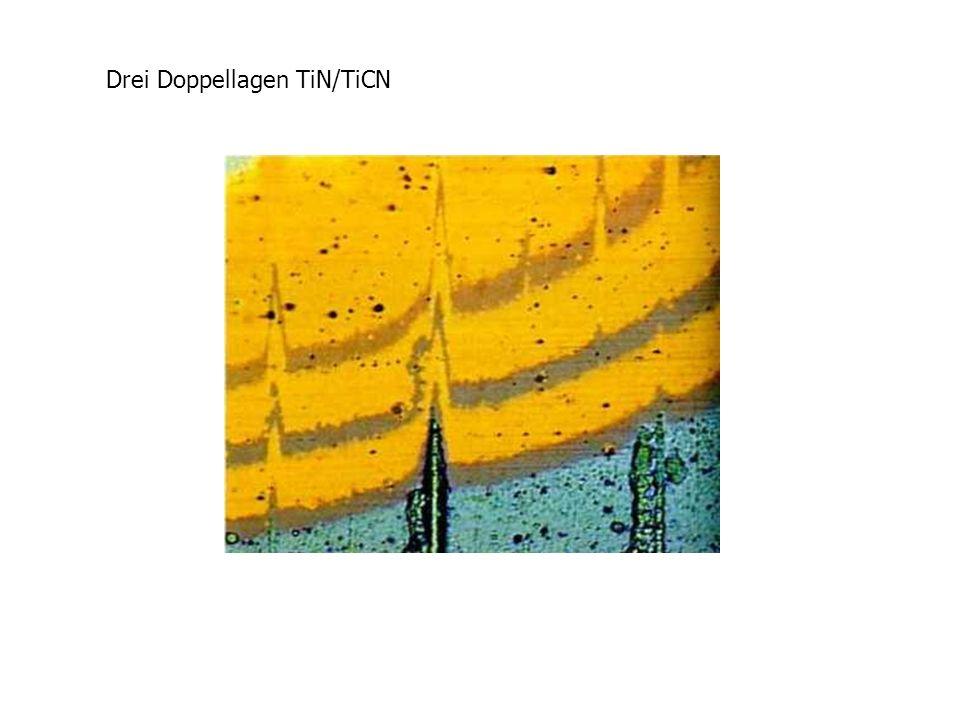 Drei Doppellagen TiN/TiCN