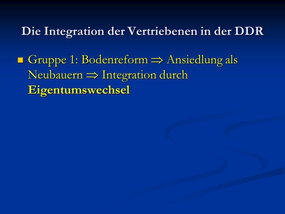 Die Integration der Vertriebenen in der DDR