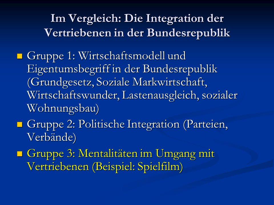 Im Vergleich: Die Integration der Vertriebenen in der Bundesrepublik