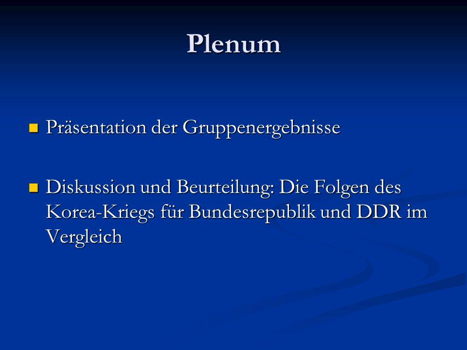 Plenum Präsentation der Gruppenergebnisse
