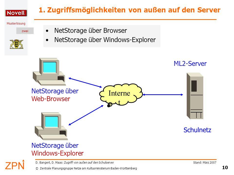 1. Zugriffsmöglichkeiten von außen auf den Server