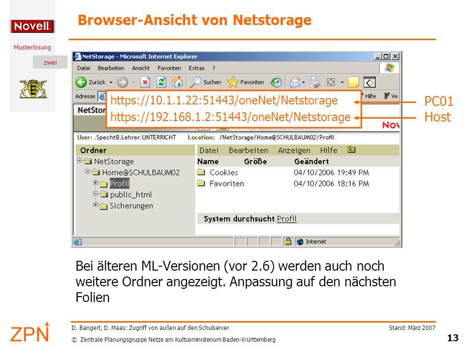 Browser-Ansicht von Netstorage