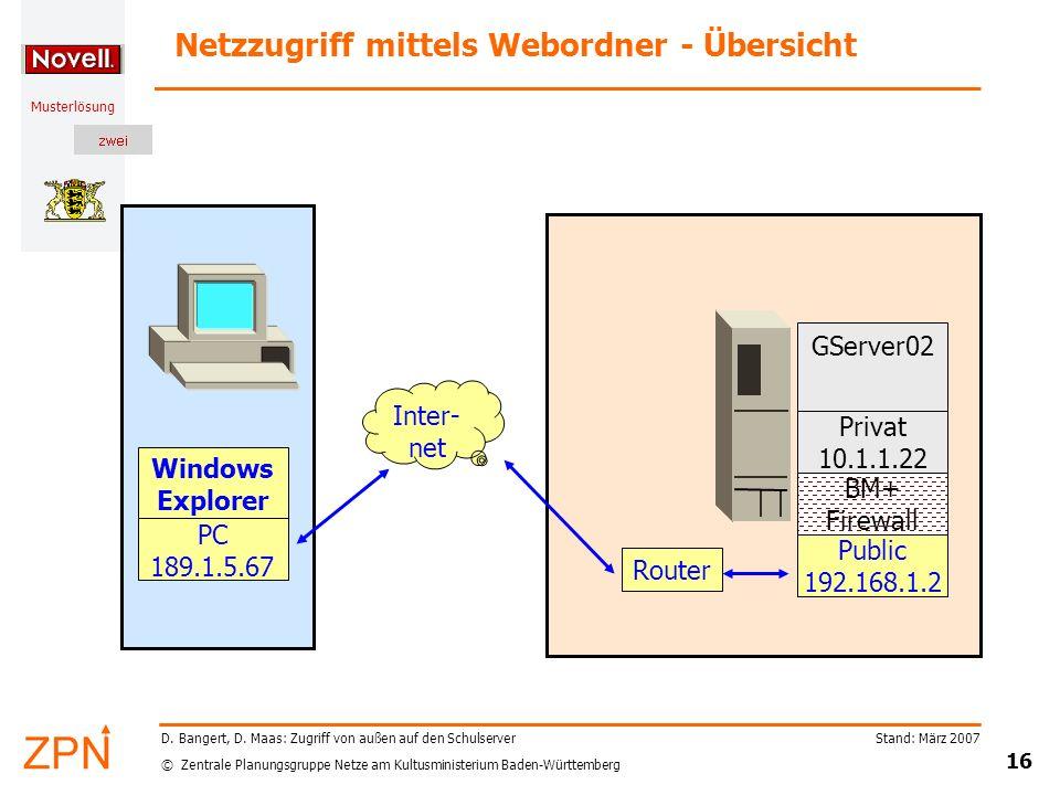 Netzzugriff mittels Webordner - Übersicht