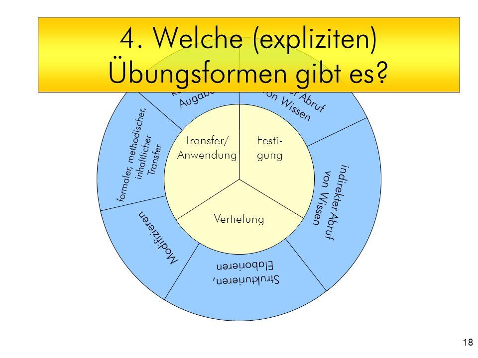 4. Welche (expliziten) Übungsformen gibt es