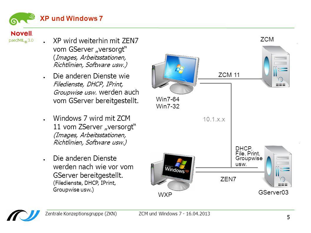 XP und Windows 7 ZCM. ZCM 11. Win7-64 Win7-32.