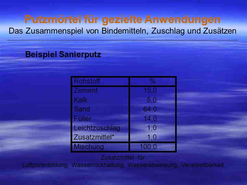 Luftporenbildung, Wasserrückhaltung, Wasserabweisung, Verarbeitbarkeit