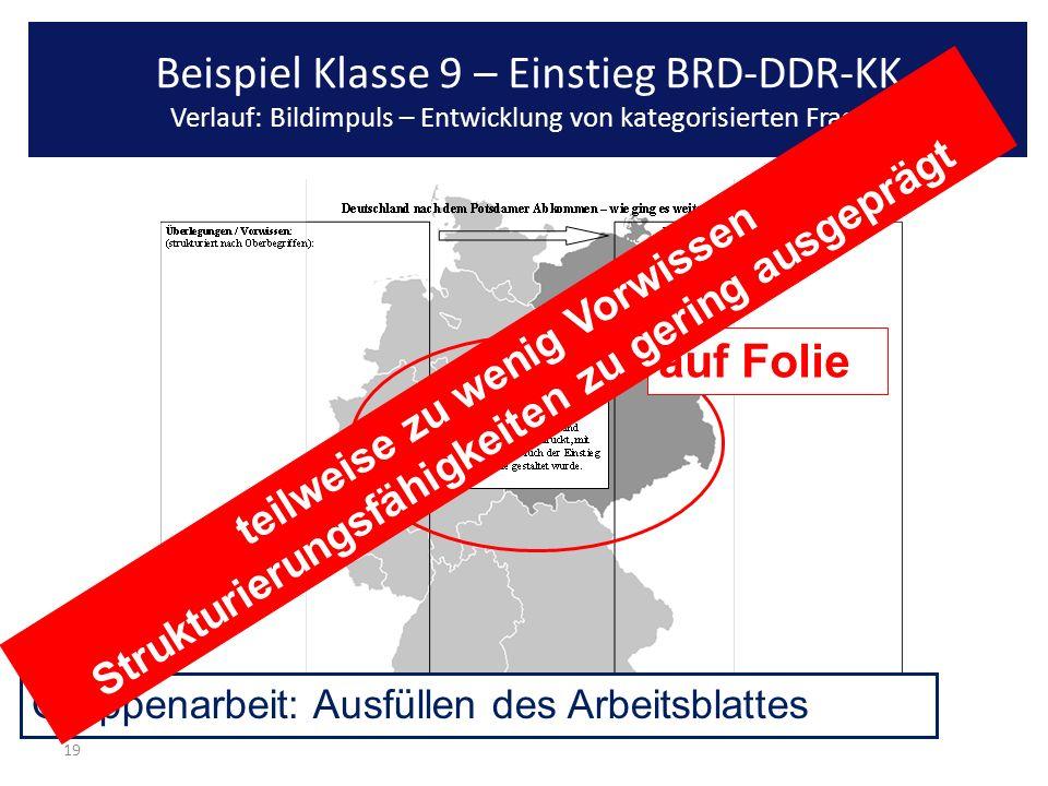 Beispiel Klasse 9 – Einstieg BRD-DDR-KK Verlauf: Bildimpuls – Entwicklung von kategorisierten Fragen