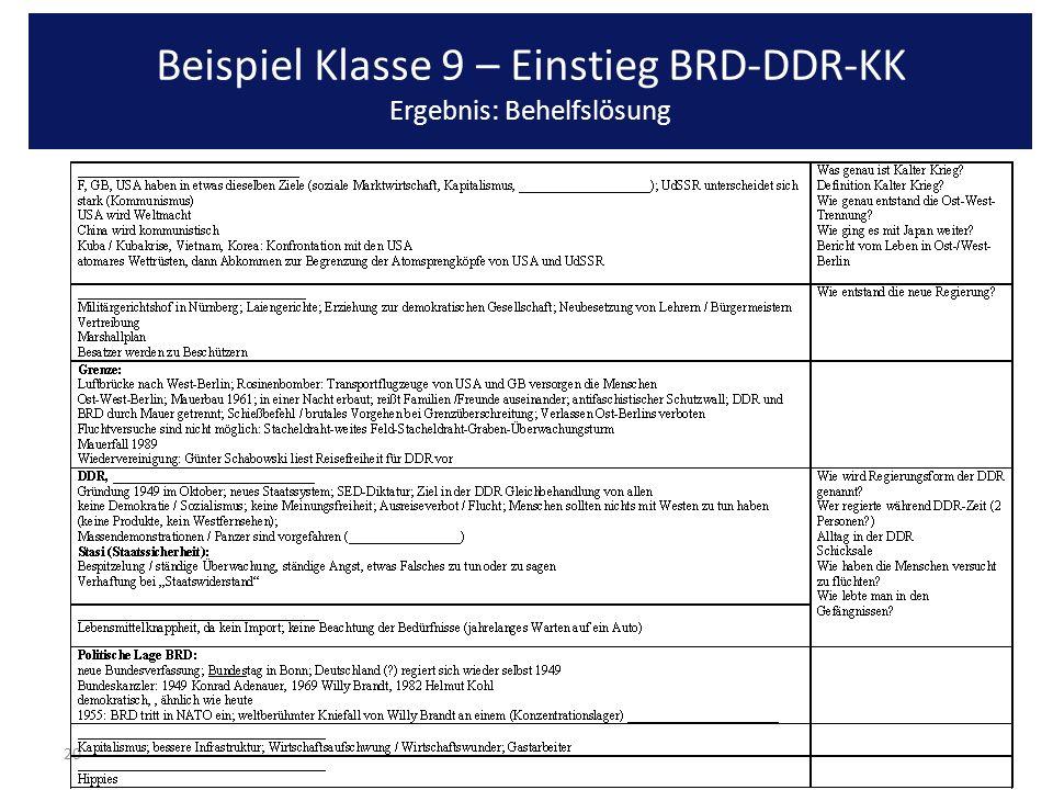 Beispiel Klasse 9 – Einstieg BRD-DDR-KK Ergebnis: Behelfslösung