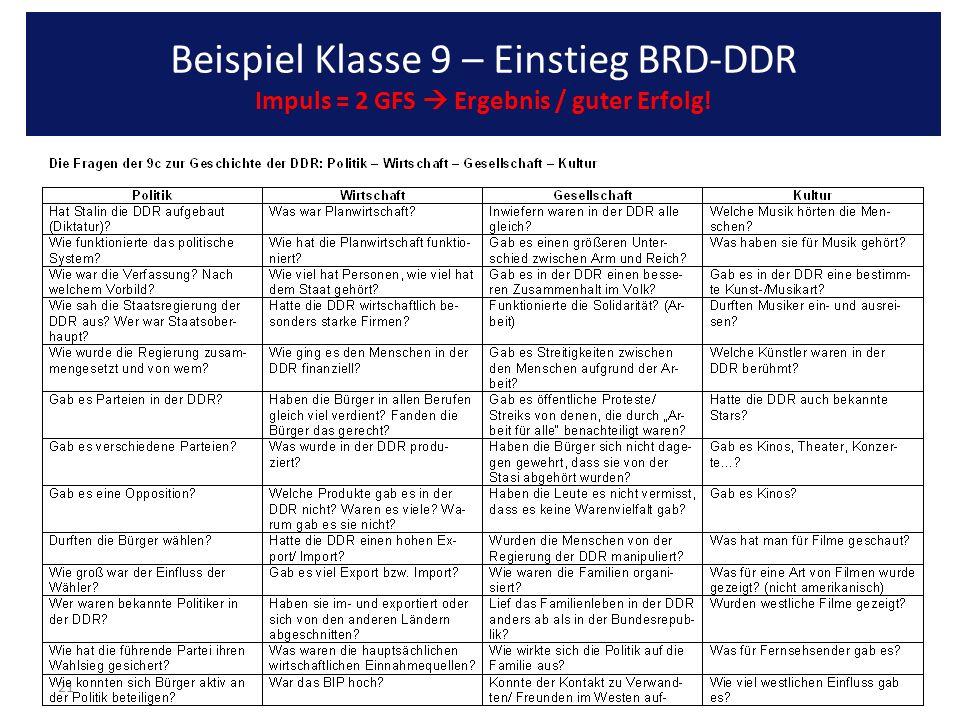 Beispiel Klasse 9 – Einstieg BRD-DDR Impuls = 2 GFS  Ergebnis / guter Erfolg!