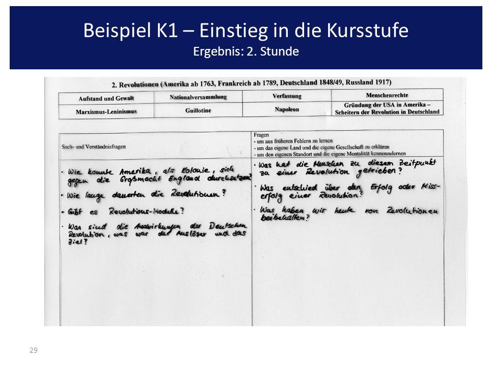 Beispiel K1 – Einstieg in die Kursstufe Ergebnis: 2. Stunde