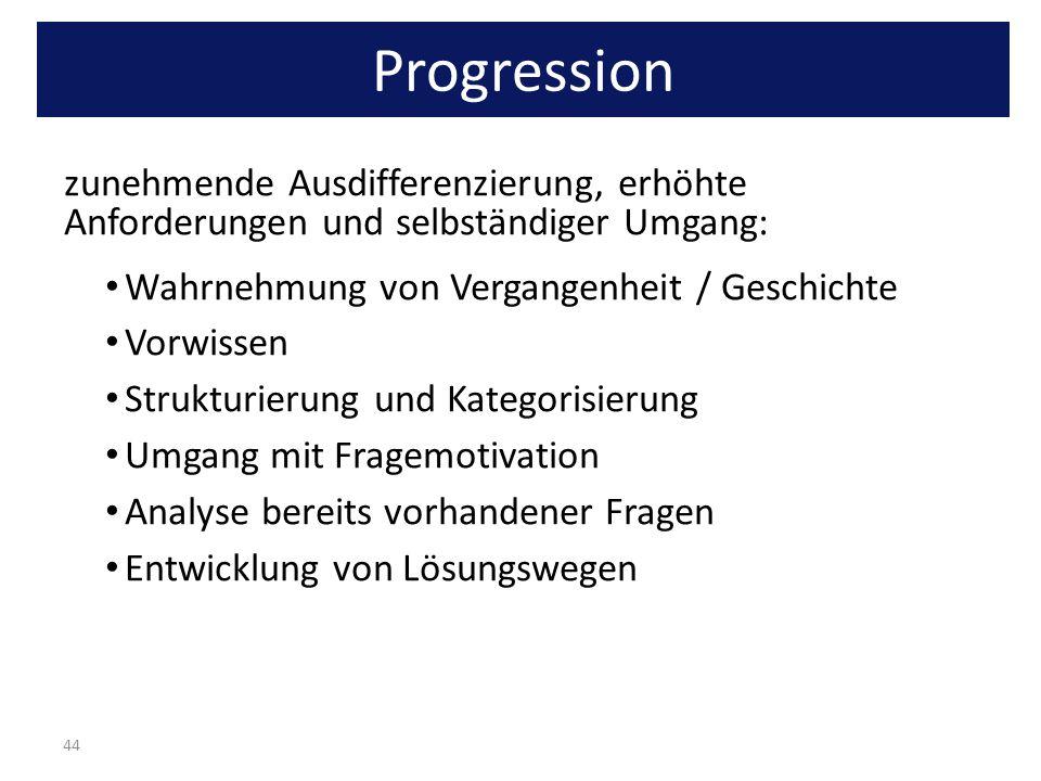Progression zunehmende Ausdifferenzierung, erhöhte Anforderungen und selbständiger Umgang: Wahrnehmung von Vergangenheit / Geschichte.