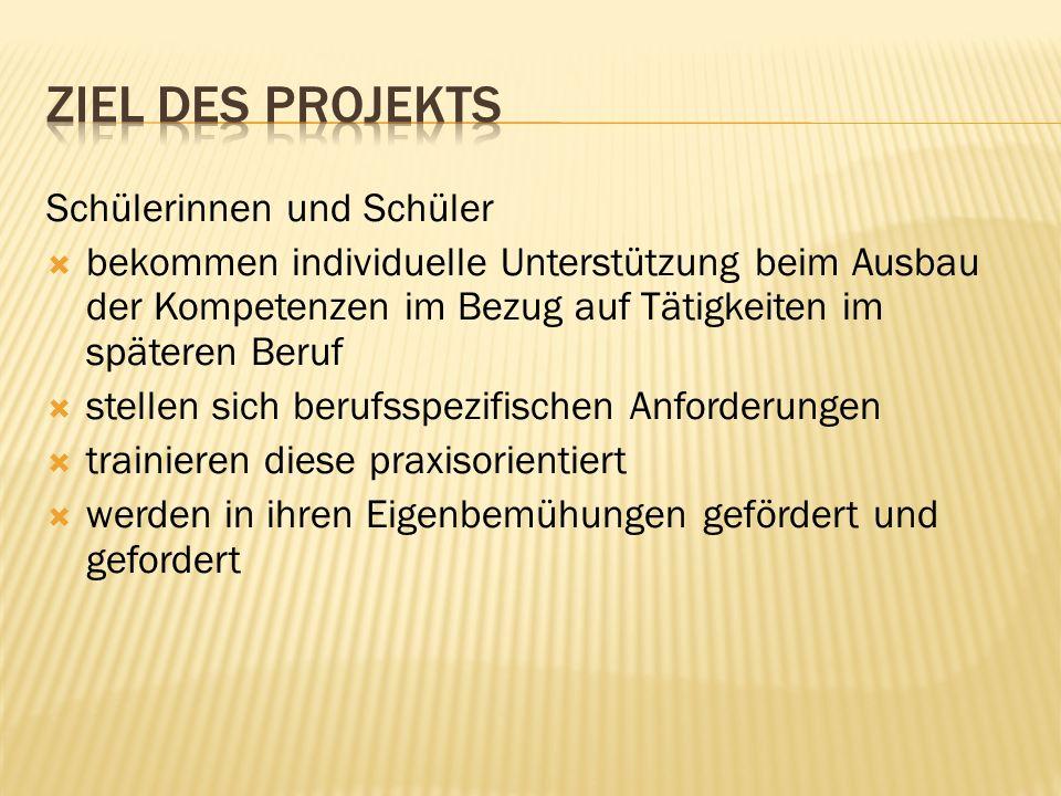 Ziel des Projekts Schülerinnen und Schüler