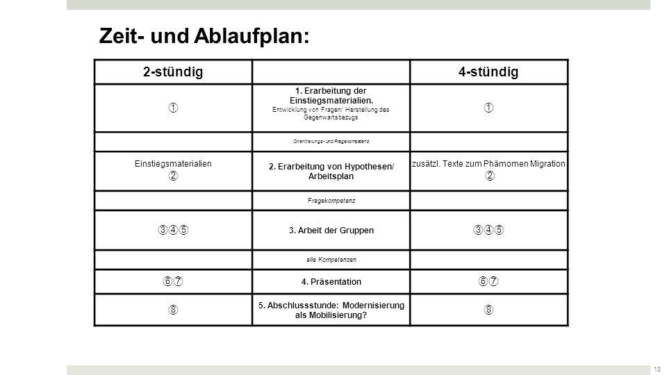Zeit- und Ablaufplan: 2-stündig 4-stündig ➀ ➁ ➂➃➄ ➅➆ ➇