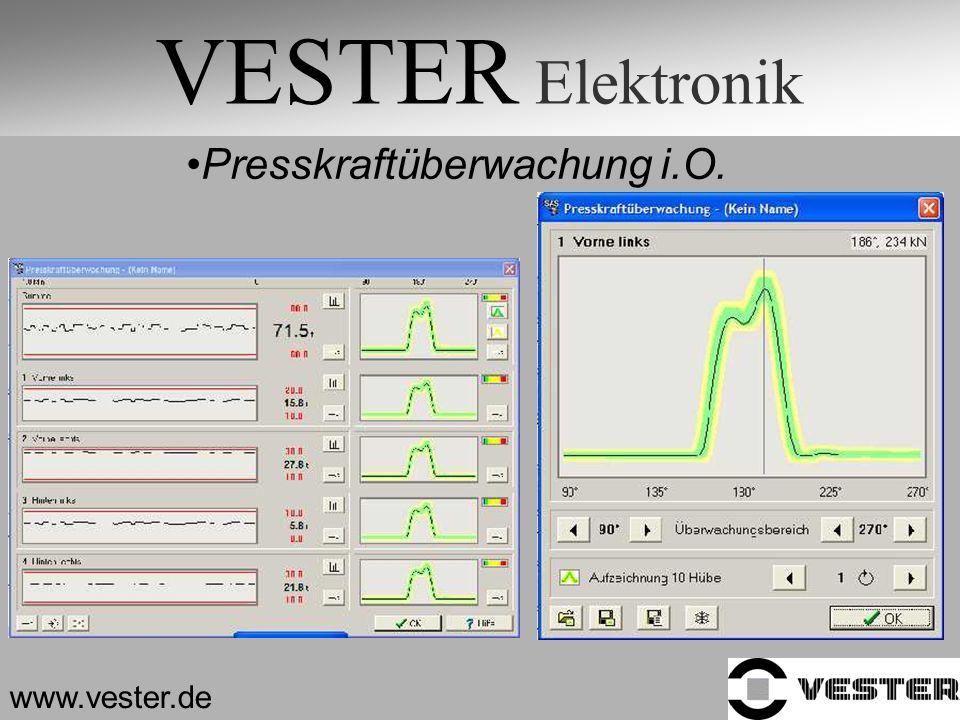 VESTER Elektronik Presskraftüberwachung i.O. www.vester.de