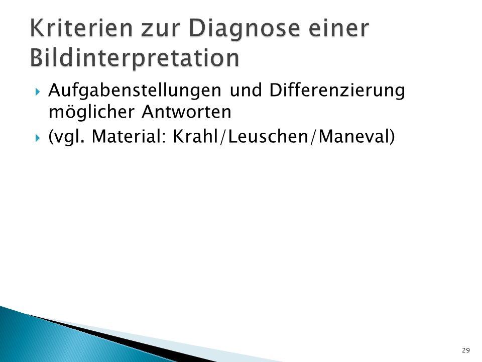 Kriterien zur Diagnose einer Bildinterpretation