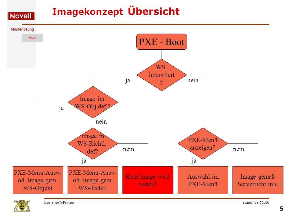 PXE - Boot Imagekonzept Übersicht WS importiert ja nein