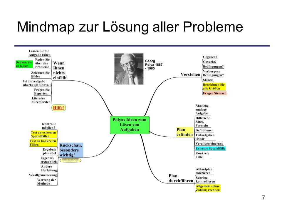 Mindmap zur Lösung aller Probleme