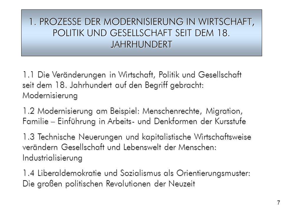 1. PROZESSE DER MODERNISIERUNG IN WIRTSCHAFT, POLITIK UND GESELLSCHAFT SEIT DEM 18. JAHRHUNDERT