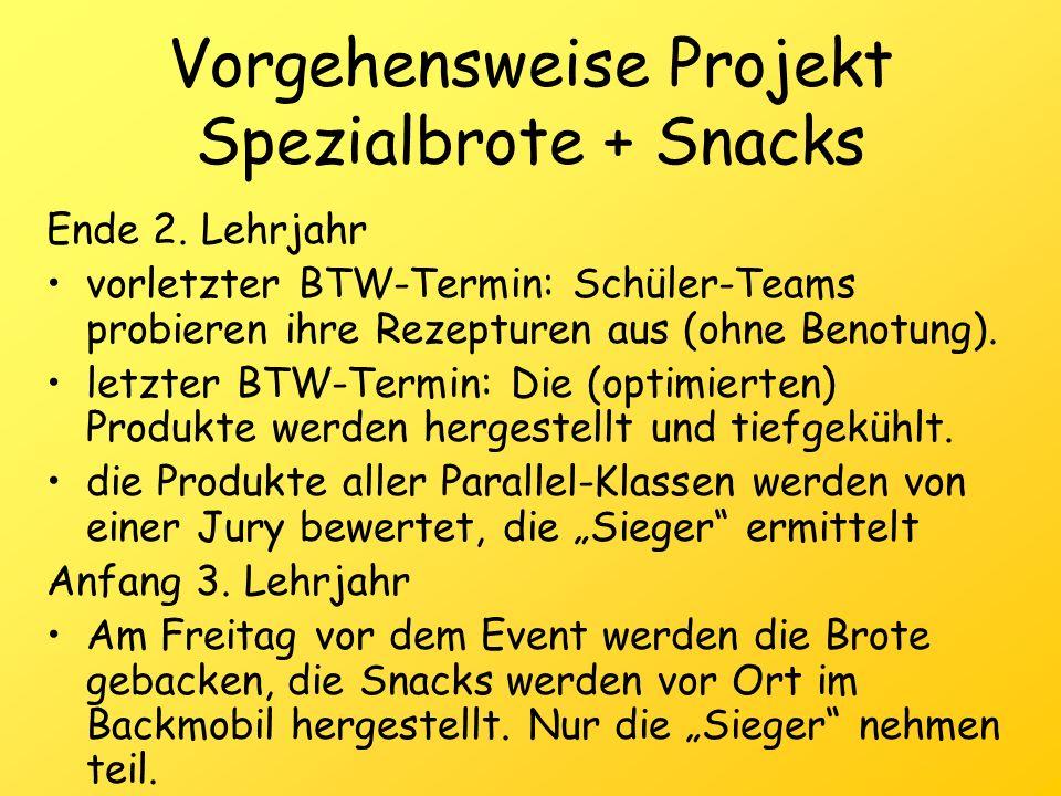 Vorgehensweise Projekt Spezialbrote + Snacks